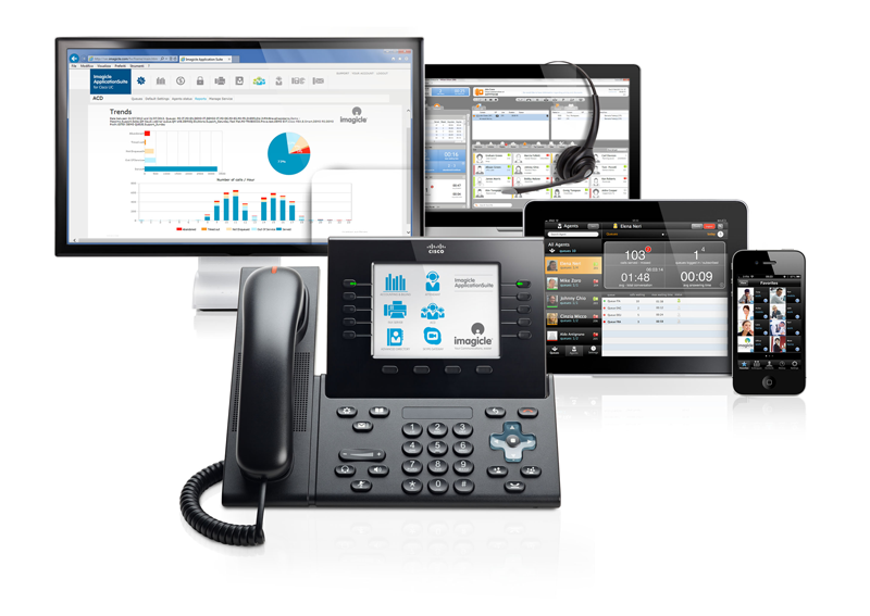 Imagicle AppSuite for Cisco UC