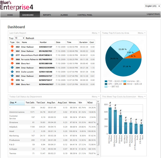 Call accounting and billing dashboard
