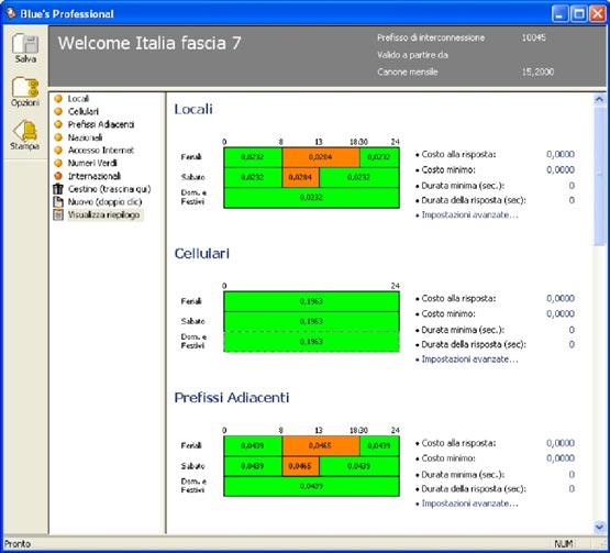 Analisi e controllo tariffe telefoniche